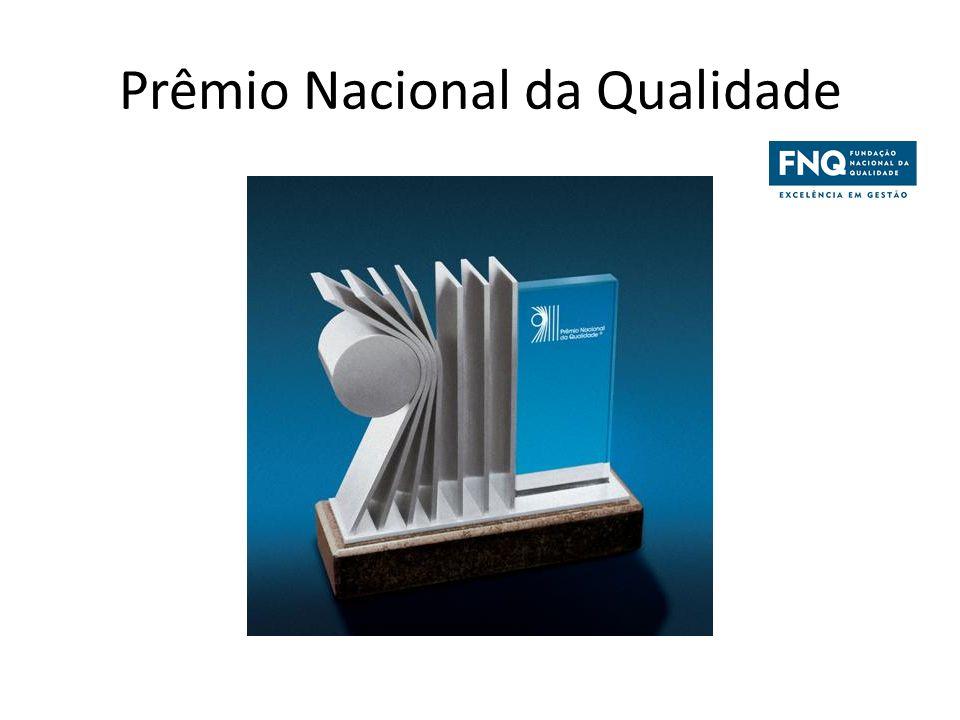 Prêmio Nacional da Qualidade