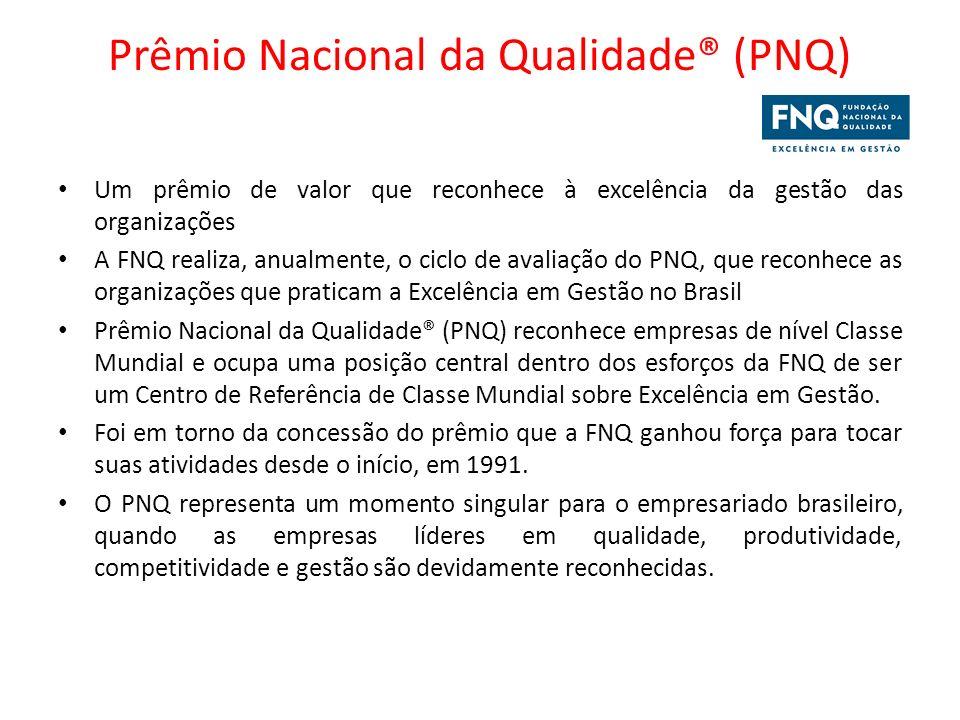 Prêmio Nacional da Qualidade® (PNQ)
