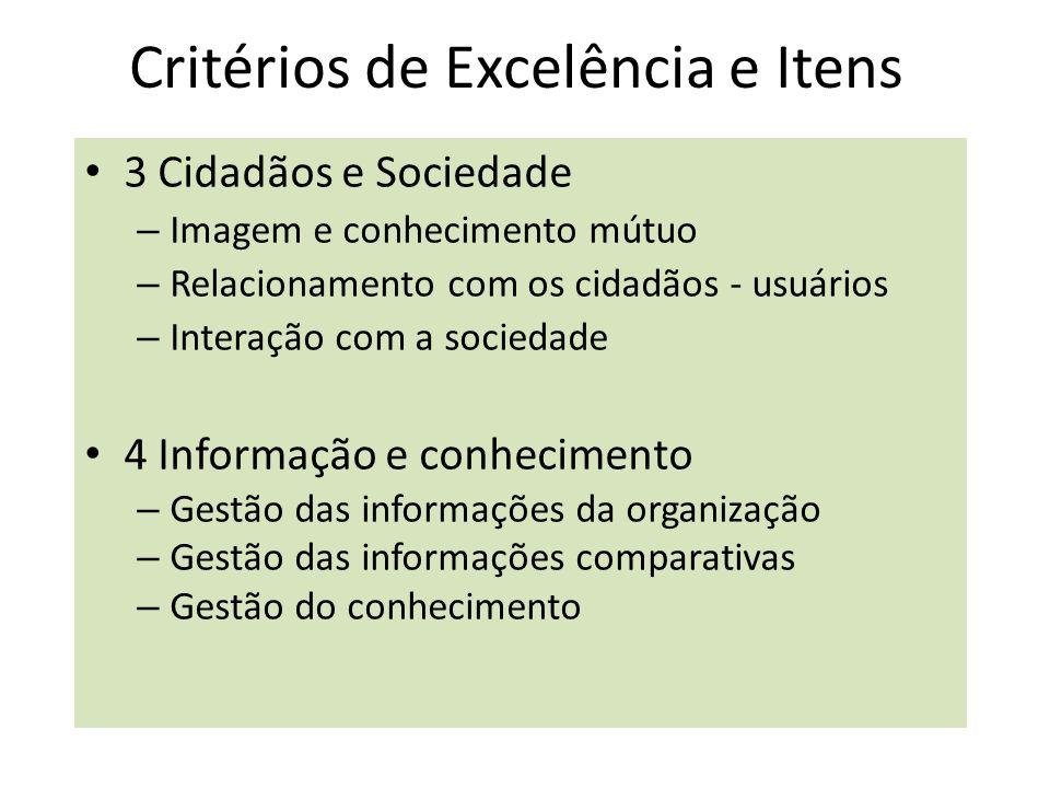 Critérios de Excelência e Itens