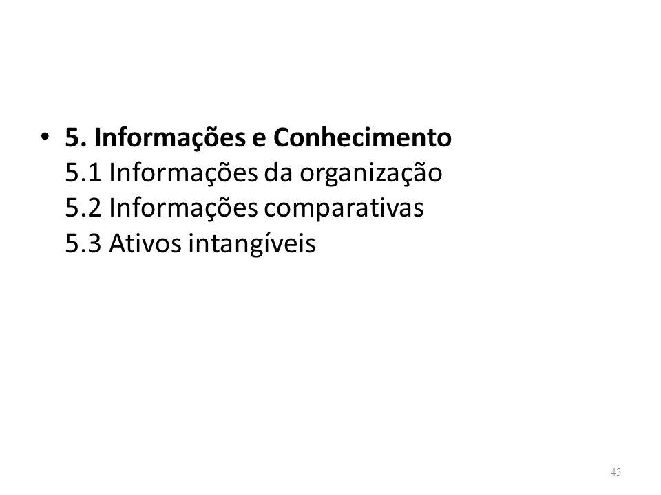5. Informações e Conhecimento 5. 1 Informações da organização 5