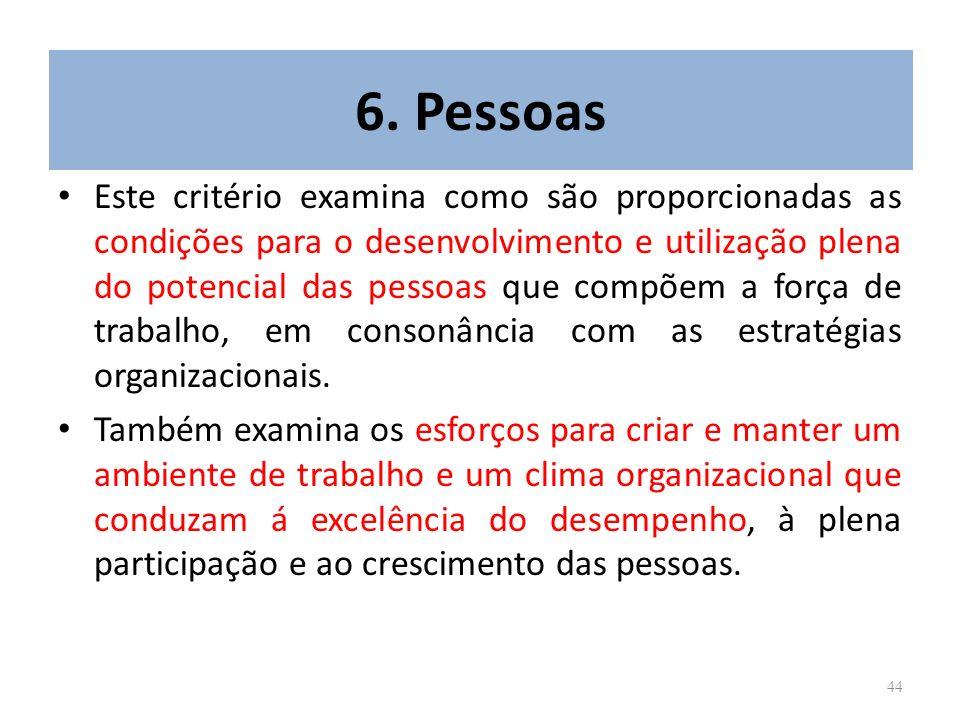 6. Pessoas