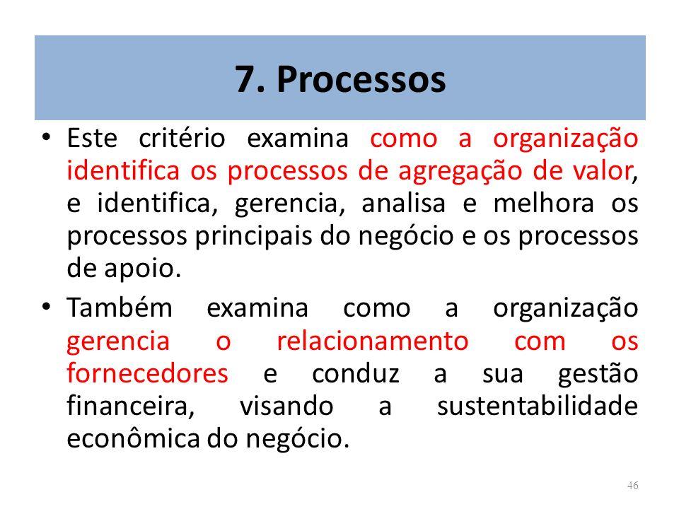 7. Processos