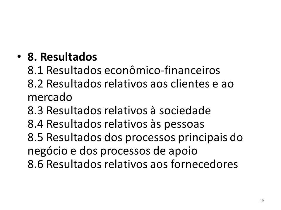8. Resultados 8. 1 Resultados econômico-financeiros 8