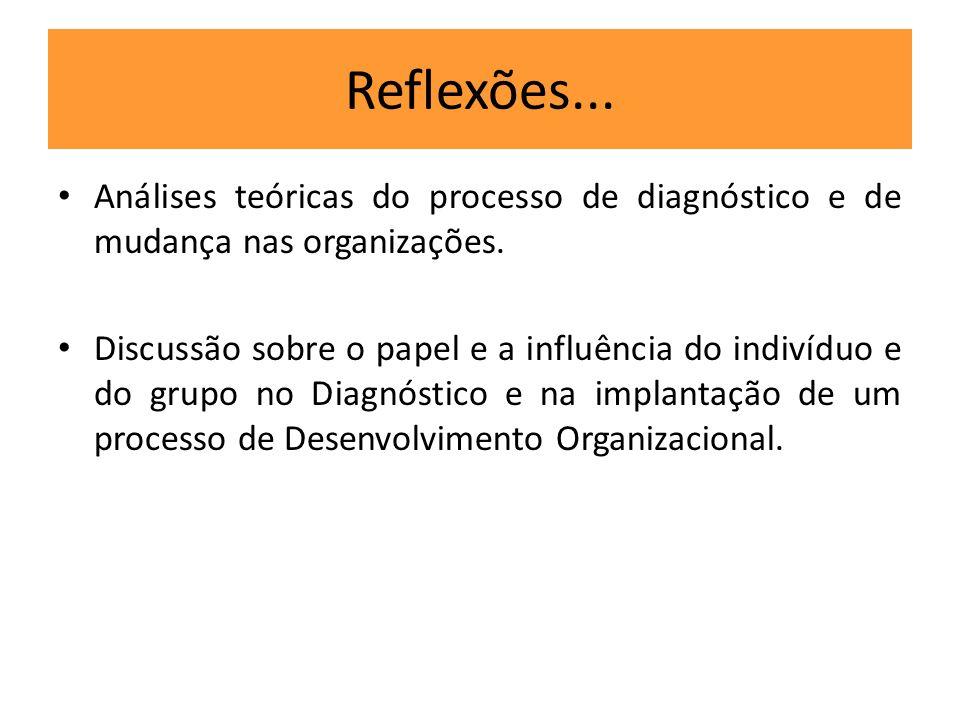 Reflexões... Análises teóricas do processo de diagnóstico e de mudança nas organizações.