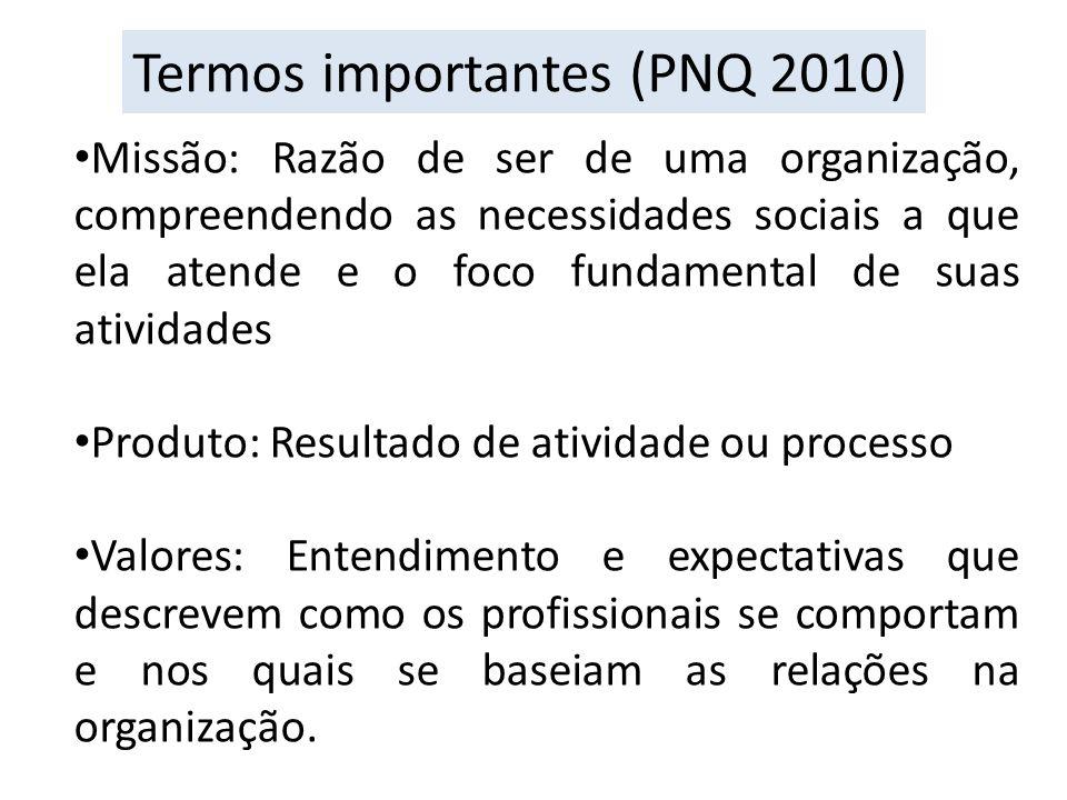 Termos importantes (PNQ 2010)