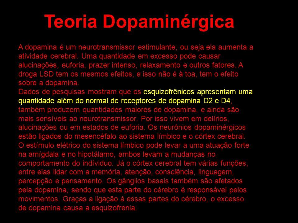 Teoria Dopaminérgica