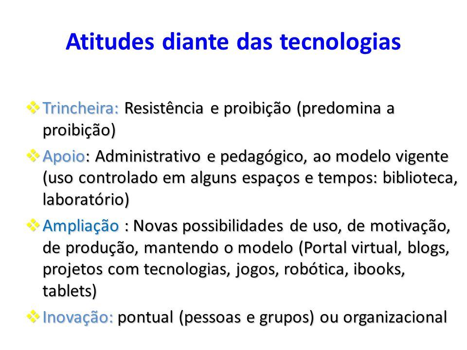 Atitudes diante das tecnologias