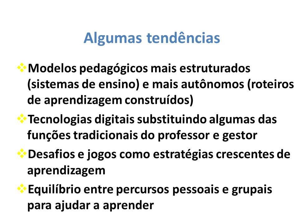 Algumas tendências Modelos pedagógicos mais estruturados (sistemas de ensino) e mais autônomos (roteiros de aprendizagem construídos)