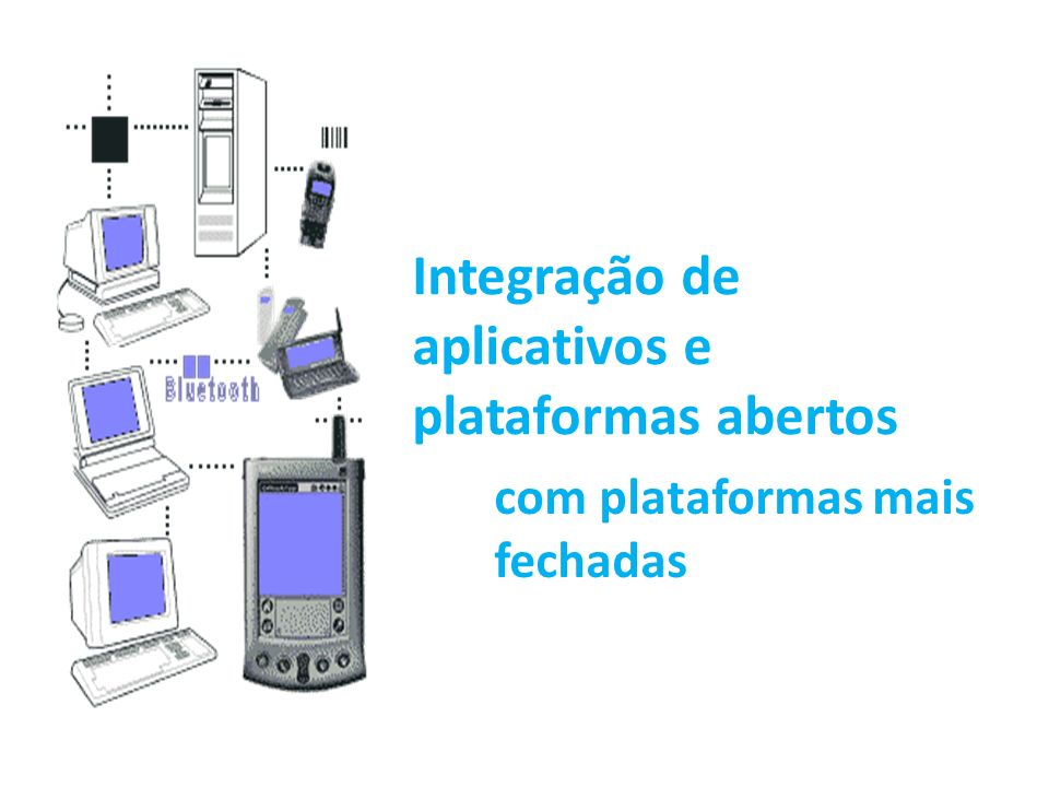 Integração de aplicativos e plataformas abertos