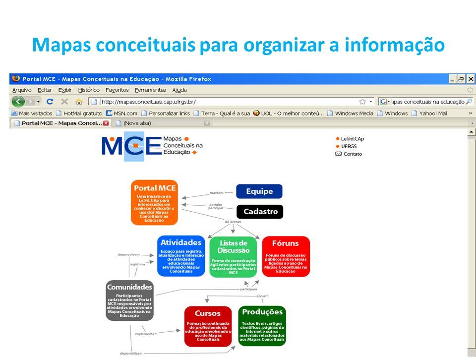 Mapas conceituais para organizar a informação