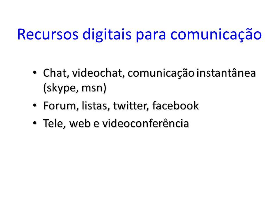 Recursos digitais para comunicação