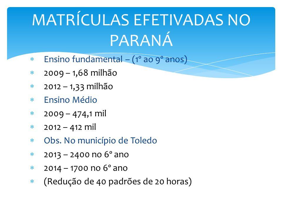 MATRÍCULAS EFETIVADAS NO PARANÁ