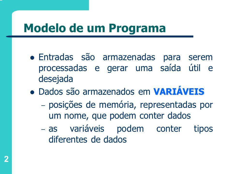 Modelo de um Programa Entradas são armazenadas para serem processadas e gerar uma saída útil e desejada.