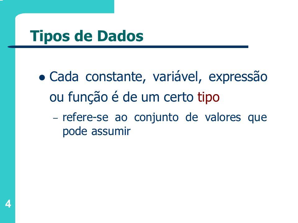 Tipos de Dados Cada constante, variável, expressão ou função é de um certo tipo. refere-se ao conjunto de valores que pode assumir.