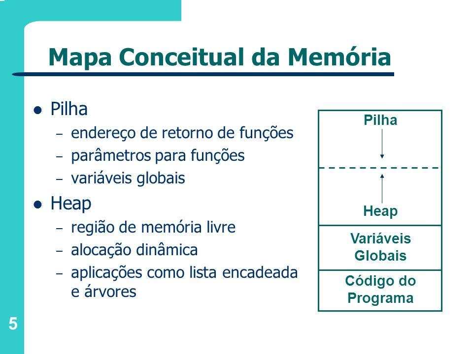 Mapa Conceitual da Memória