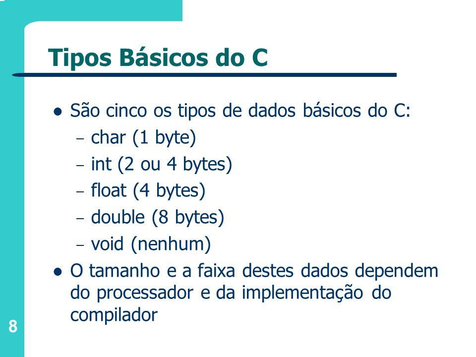 Tipos Básicos do C São cinco os tipos de dados básicos do C: