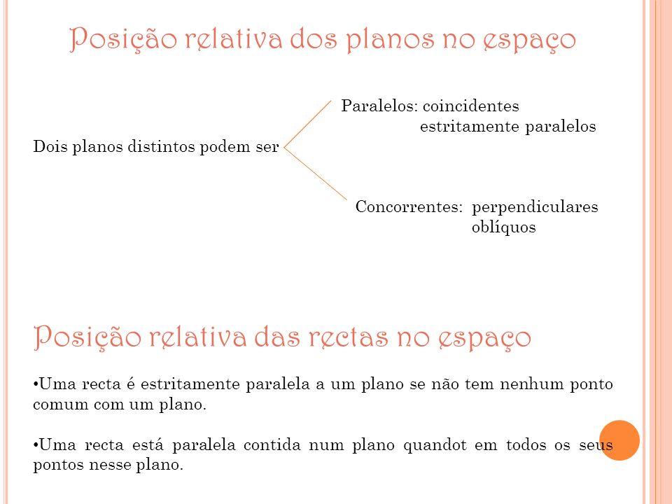 Posição relativa dos planos no espaço