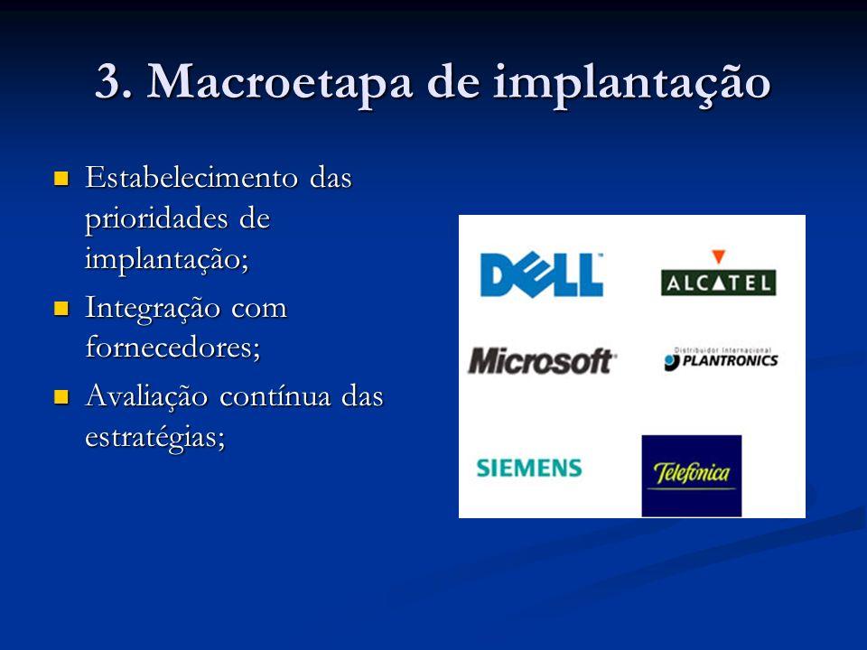 3. Macroetapa de implantação