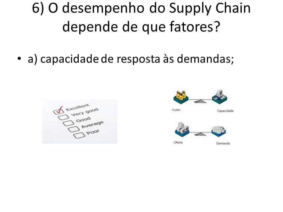 6) O desempenho do Supply Chain depende de que fatores