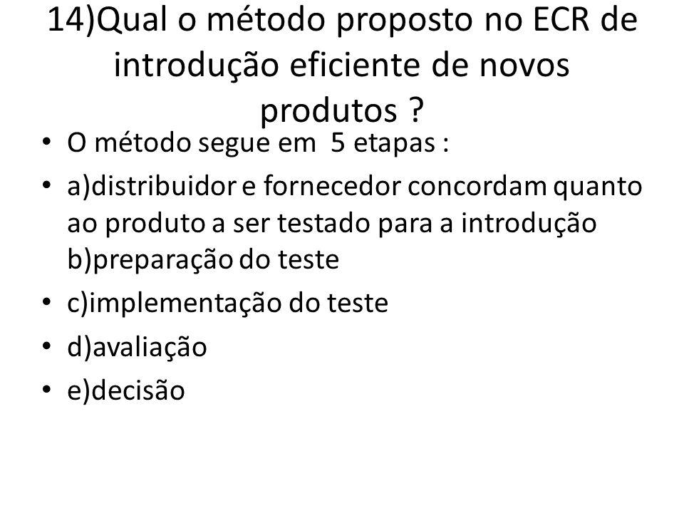 14)Qual o método proposto no ECR de introdução eficiente de novos produtos