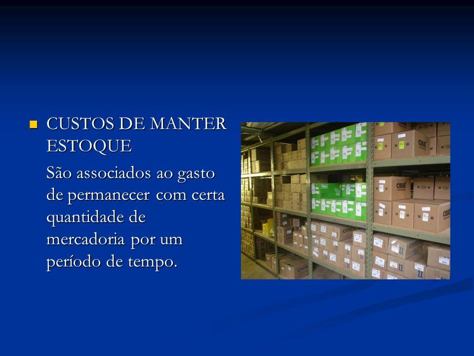 CUSTOS DE MANTER ESTOQUE