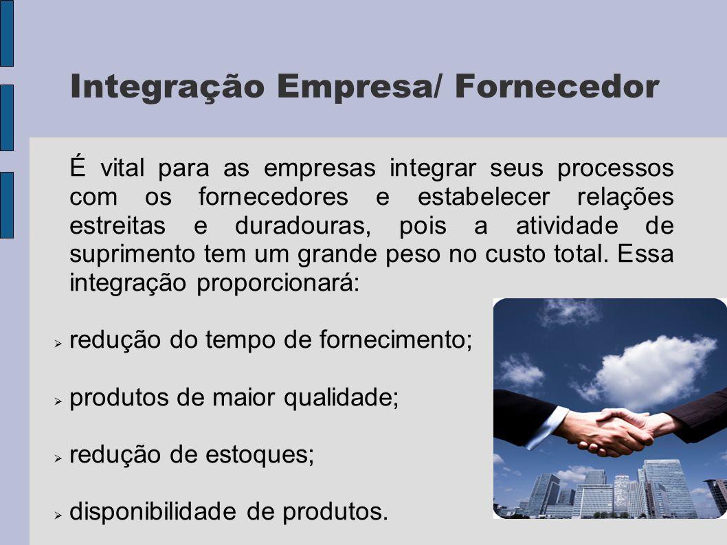 Integração Empresa/ Fornecedor