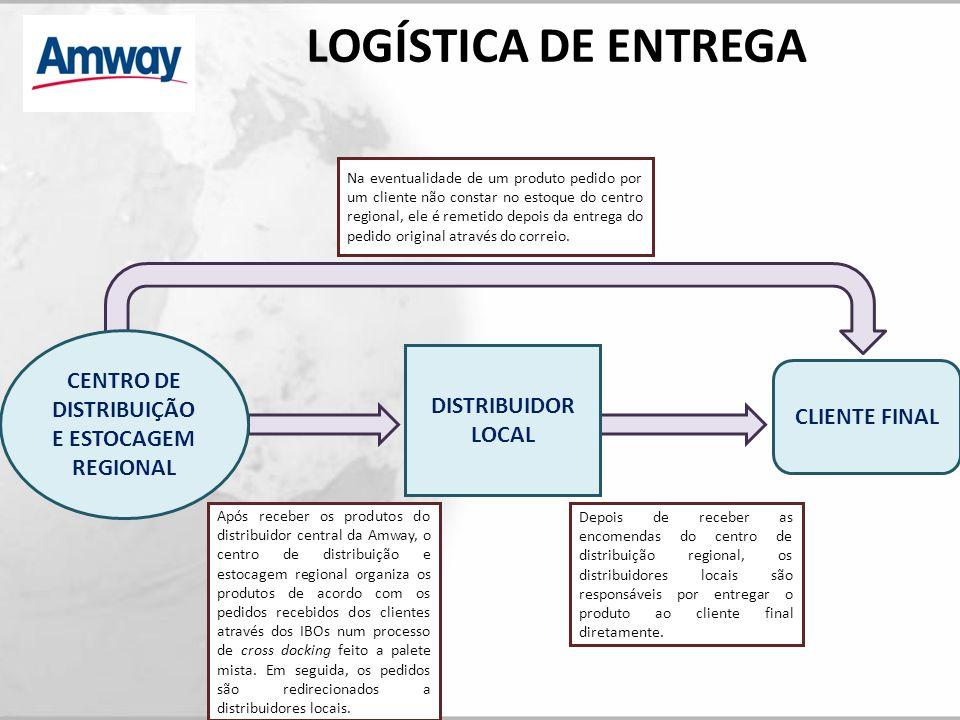 CENTRO DE DISTRIBUIÇÃO E ESTOCAGEM REGIONAL