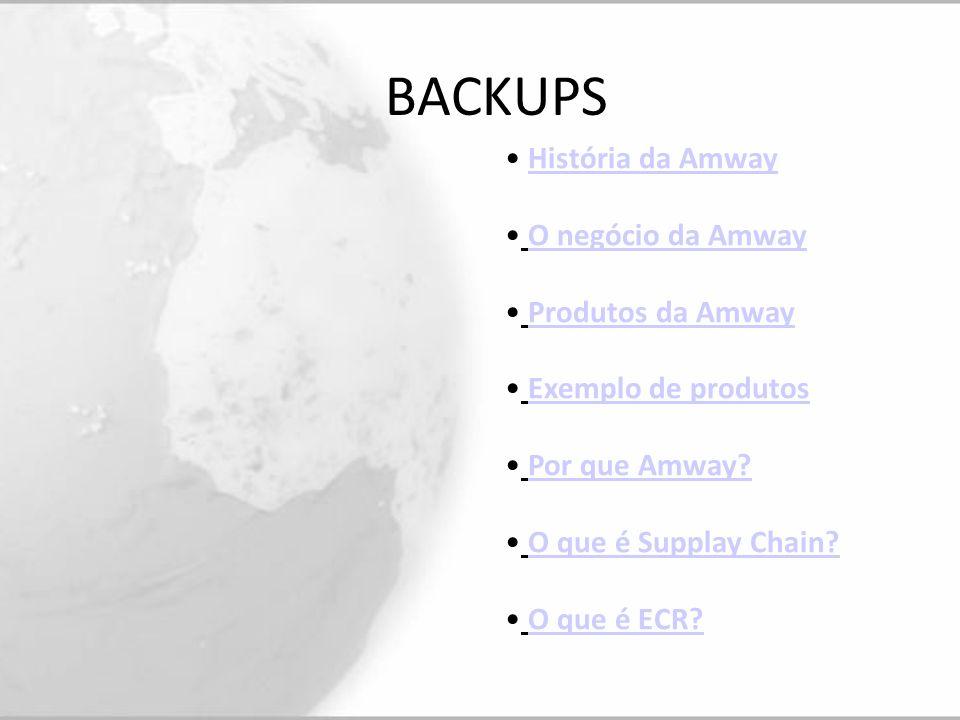 BACKUPS História da Amway O negócio da Amway Produtos da Amway