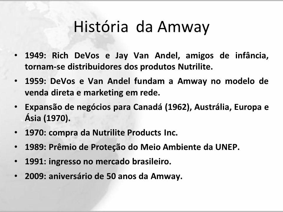 História da Amway 1949: Rich DeVos e Jay Van Andel, amigos de infância, tornam-se distribuidores dos produtos Nutrilite.
