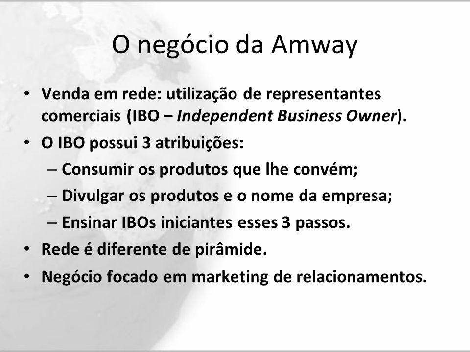 O negócio da AmwayVenda em rede: utilização de representantes comerciais (IBO – Independent Business Owner).