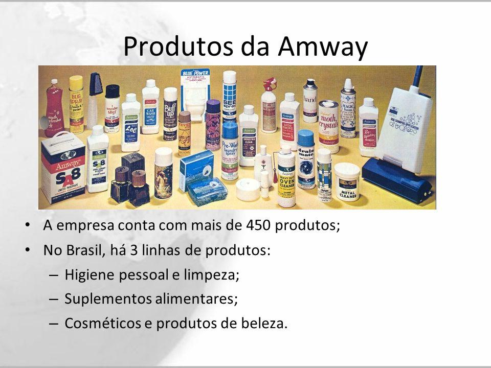 Produtos da Amway A empresa conta com mais de 450 produtos;