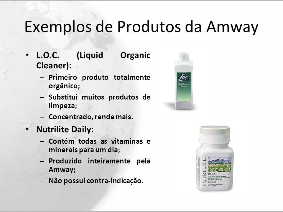 Exemplos de Produtos da Amway
