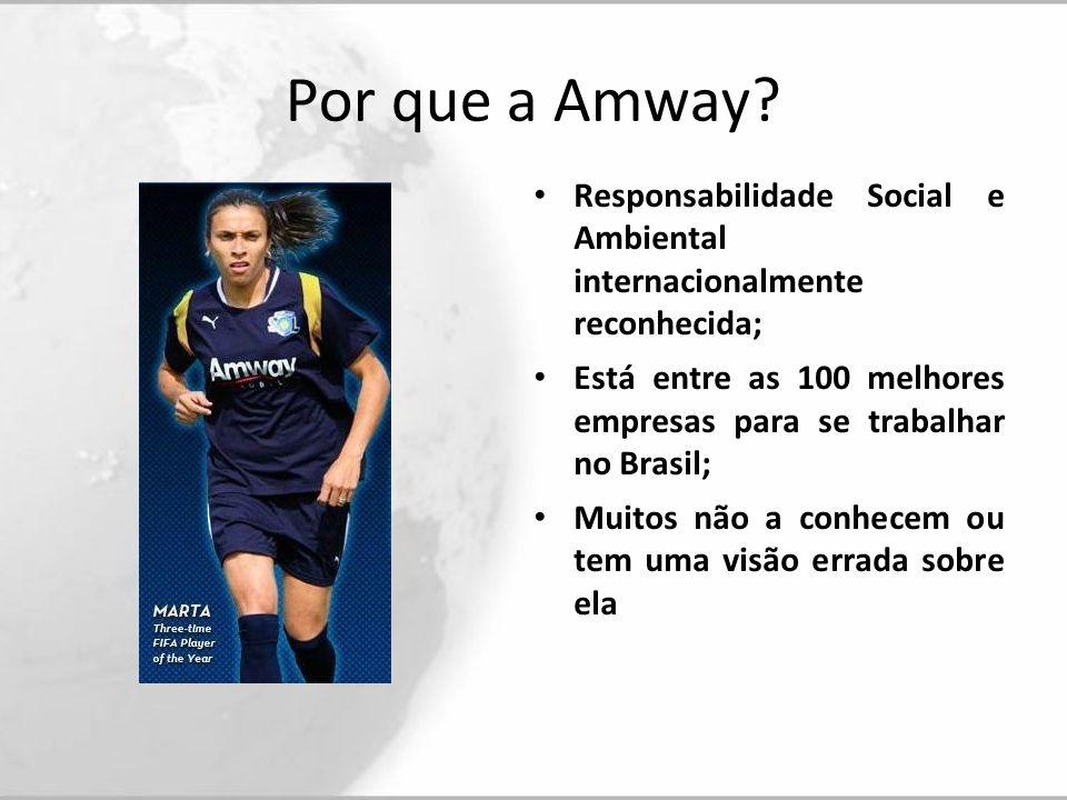 Por que a Amway Responsabilidade Social e Ambiental internacionalmente reconhecida;