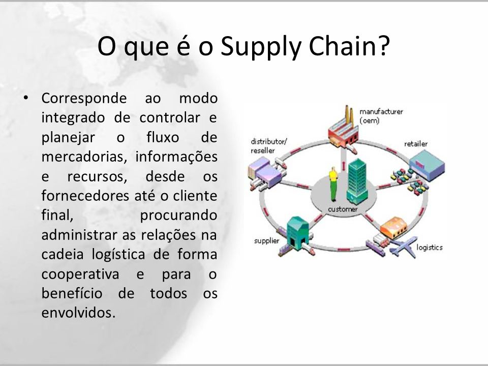 O que é o Supply Chain