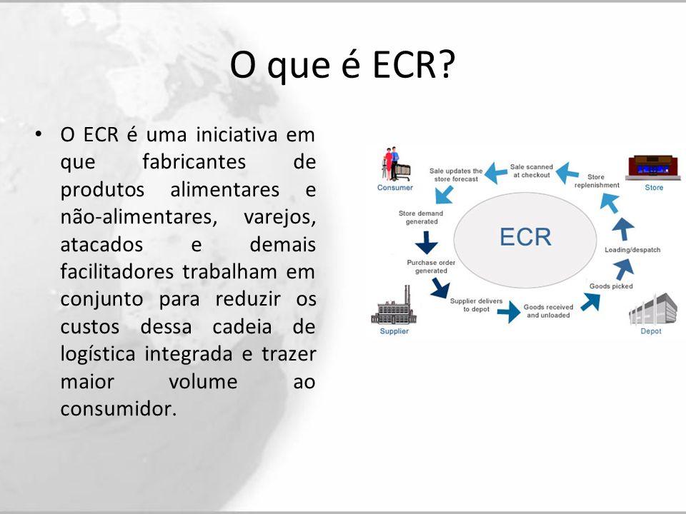 O que é ECR