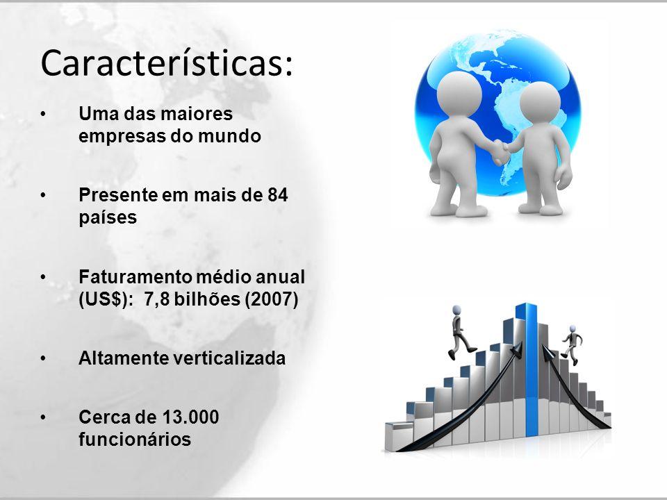 Características: Uma das maiores empresas do mundo