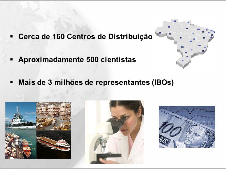 Cerca de 160 Centros de Distribuição