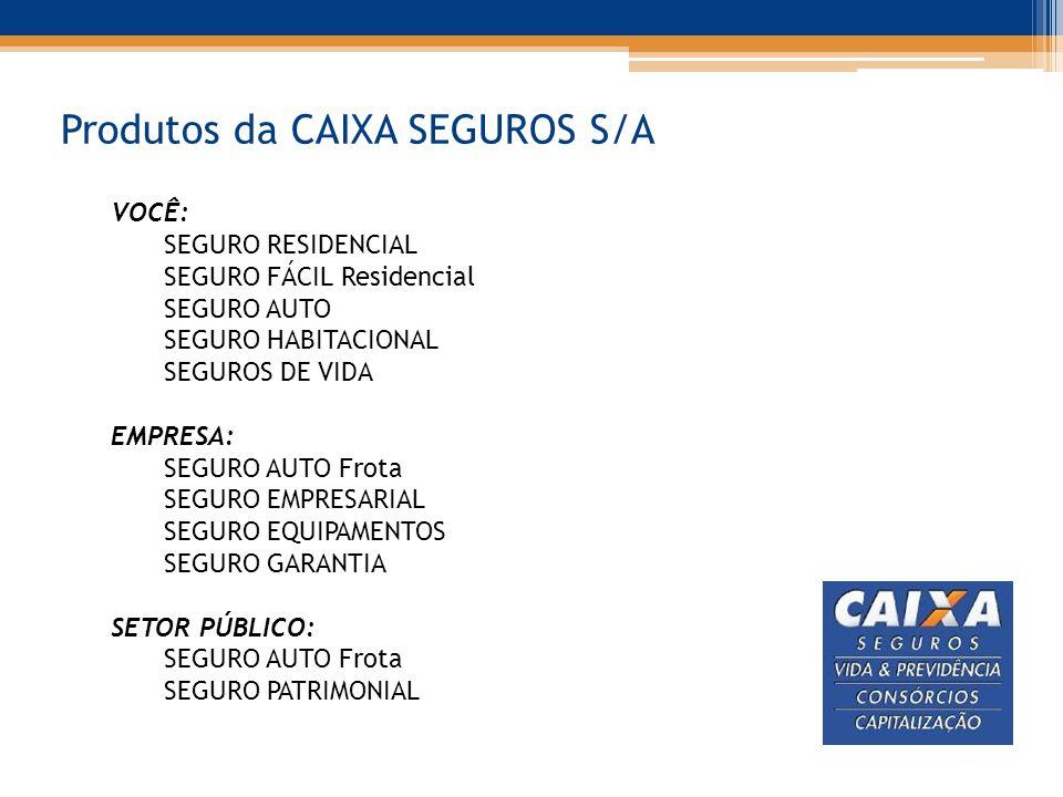 Produtos da CAIXA SEGUROS S/A