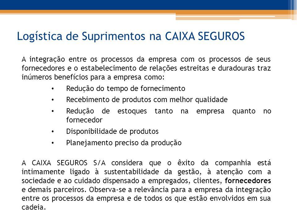 Logística de Suprimentos na CAIXA SEGUROS