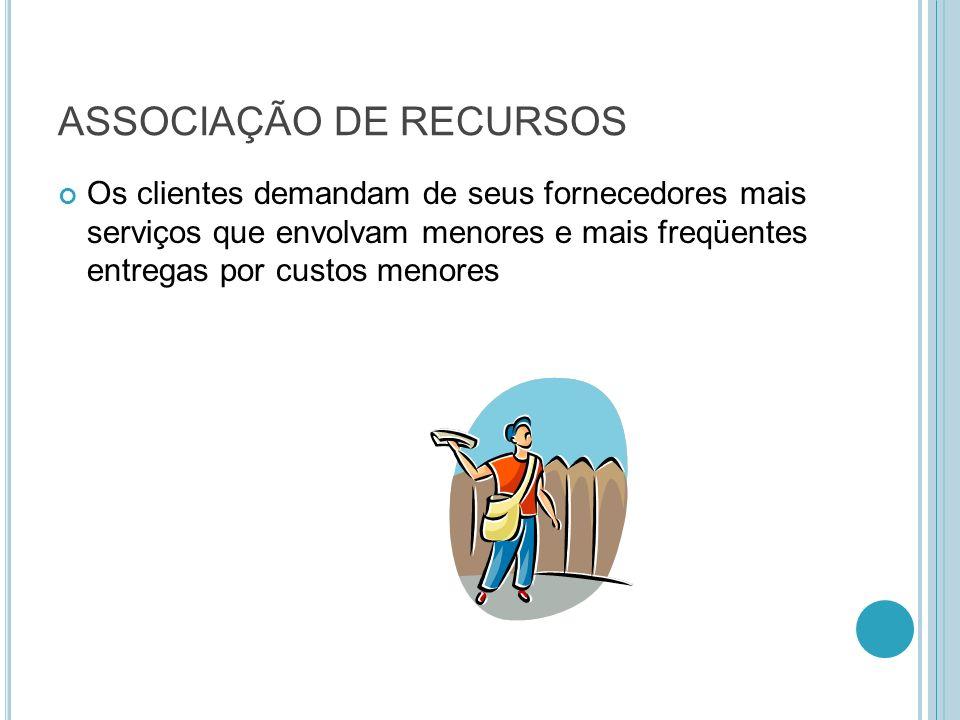 ASSOCIAÇÃO DE RECURSOS