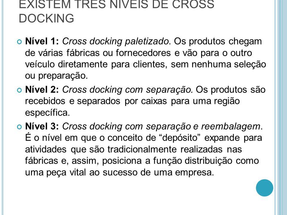 EXISTEM TRÊS NÍVEIS DE CROSS DOCKING