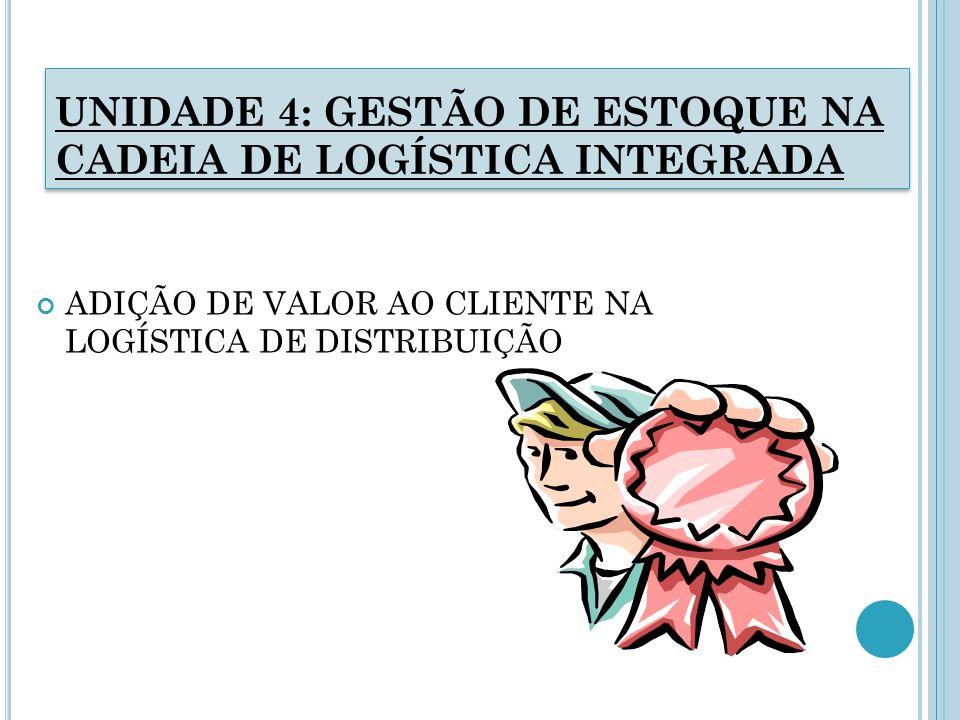 UNIDADE 4: GESTÃO DE ESTOQUE NA CADEIA DE LOGÍSTICA INTEGRADA