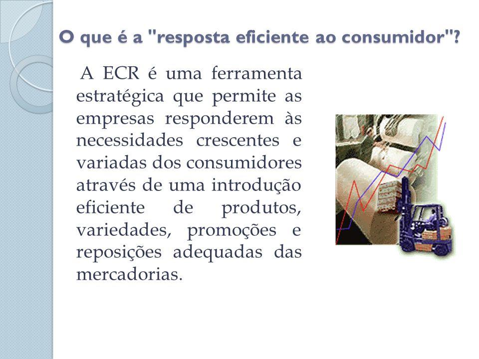 O que é a resposta eficiente ao consumidor