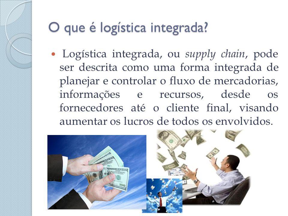 O que é logística integrada