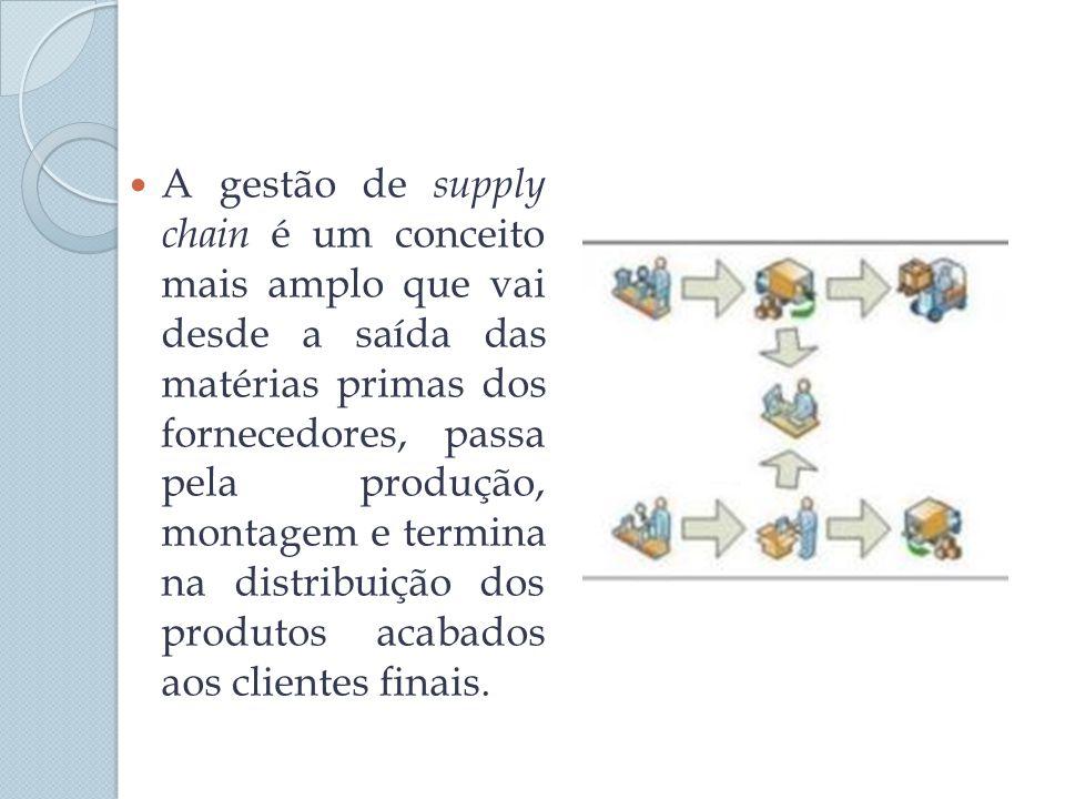 A gestão de supply chain é um conceito mais amplo que vai desde a saída das matérias primas dos fornecedores, passa pela produção, montagem e termina na distribuição dos produtos acabados aos clientes finais.