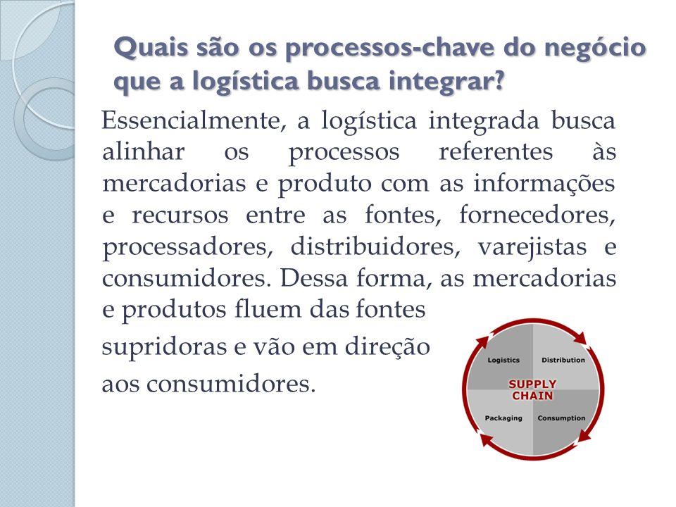 Quais são os processos-chave do negócio que a logística busca integrar