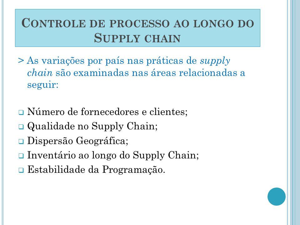 Controle de processo ao longo do Supply chain