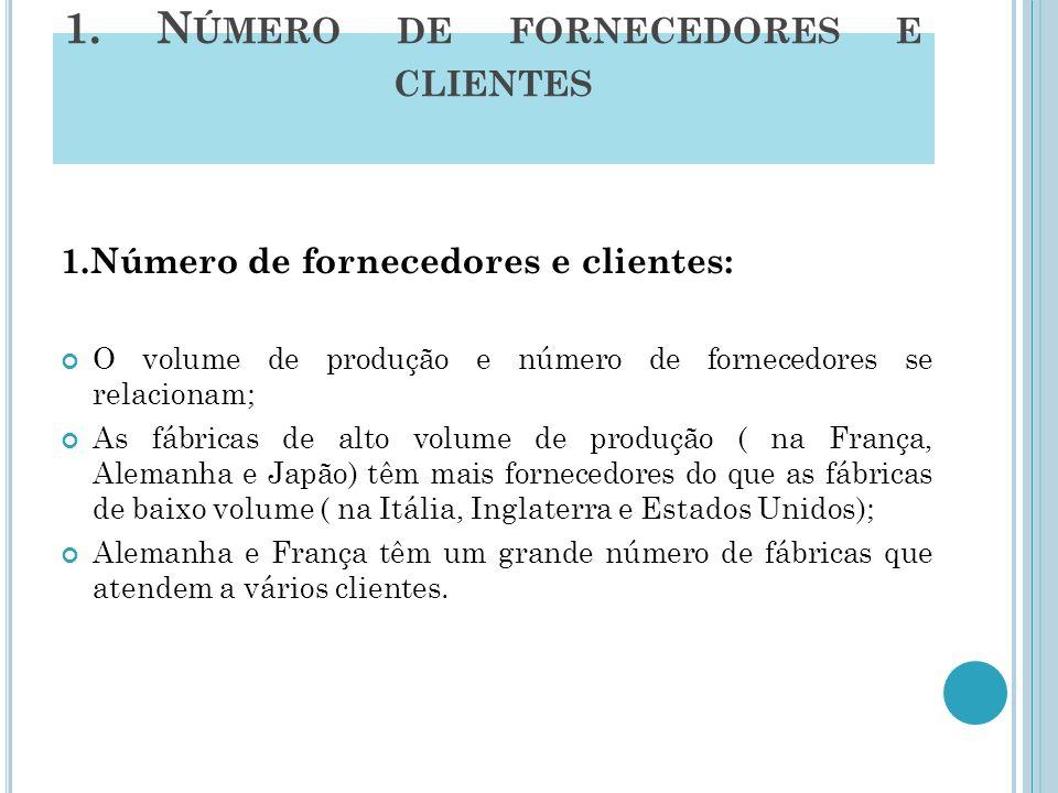 1. Número de fornecedores e clientes