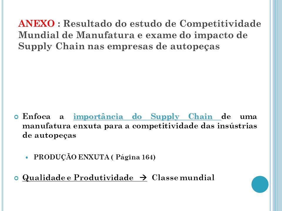ANEXO : Resultado do estudo de Competitividade Mundial de Manufatura e exame do impacto de Supply Chain nas empresas de autopeças