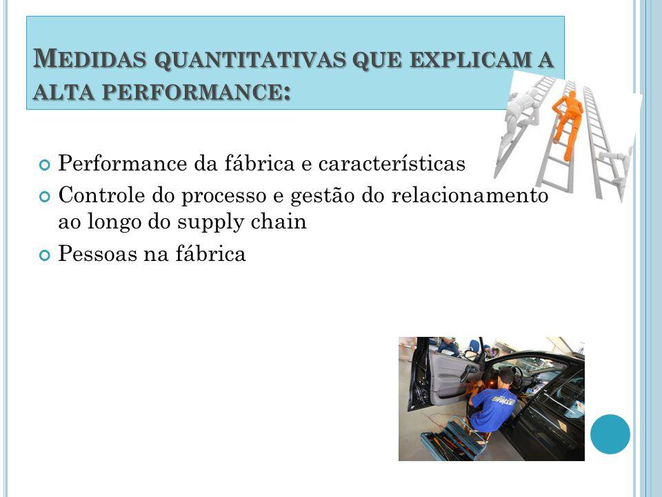 Medidas quantitativas que explicam a alta performance: